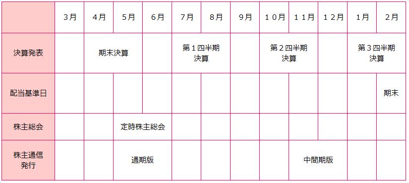 IRカレンダー2019